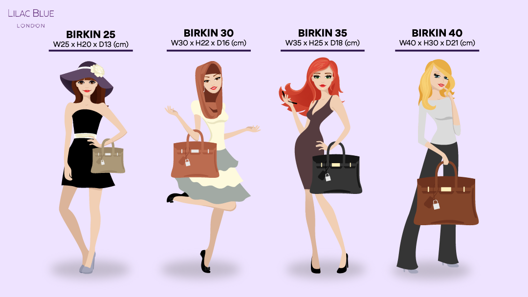 Birkin bag sizes